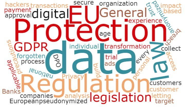 data protection wordcloud