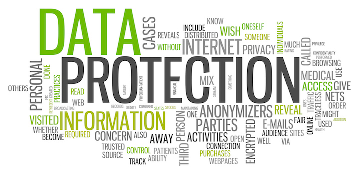 Word Cloud with Data Protection related words