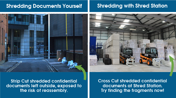 A comparison between shredding documents at home or at the office using a personal shredder, versus, using a secure shredding service such as Shred Station